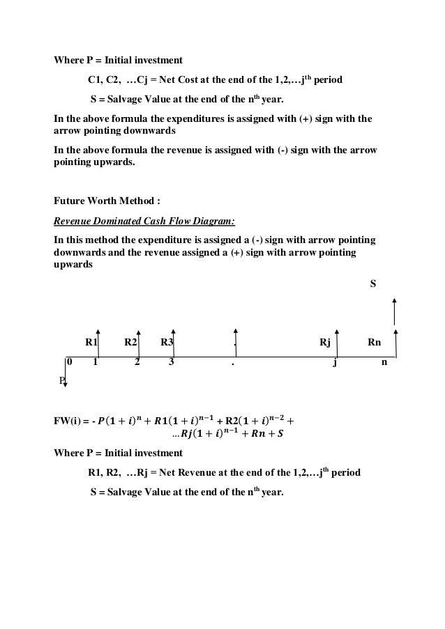 engineering economics formula sheet pdf