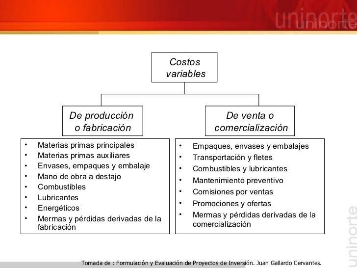<ul><li>Materias primas principales </li></ul><ul><li>Materias primas auxiliares </li></ul><ul><li>Envases, empaques y emb...