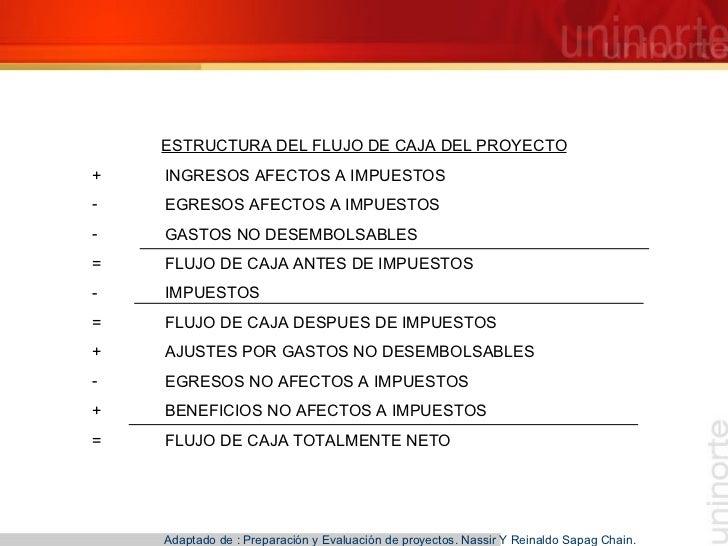 Adaptado de : Preparación y Evaluación de proyectos. Nassir Y Reinaldo Sapag Chain.  <ul><li>ESTRUCTURA DEL FLUJO DE CAJA ...