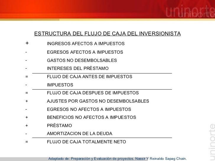 Adaptado de: Preparación y Evaluación de proyectos. Nassir Y Reinaldo Sapag Chain.  <ul><li>ESTRUCTURA DEL FLUJO DE CAJA D...