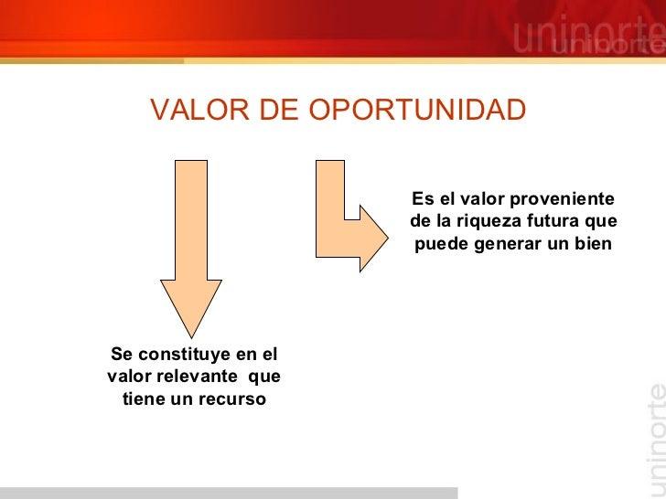 VALOR DE OPORTUNIDAD Se constituye en el valor relevante  que tiene un recurso Es el valor proveniente de la riqueza futur...