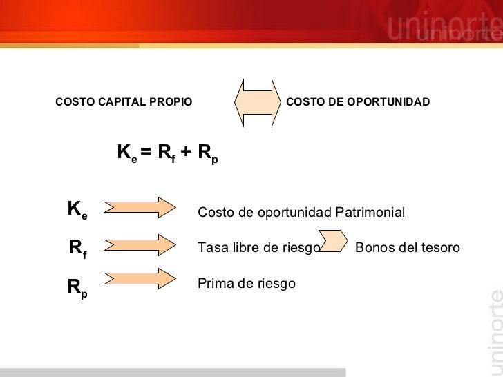 COSTO CAPITAL PROPIO COSTO DE OPORTUNIDAD K e  = R f  + R p K e R f R p Costo de oportunidad Patrimonial Tasa libre de rie...