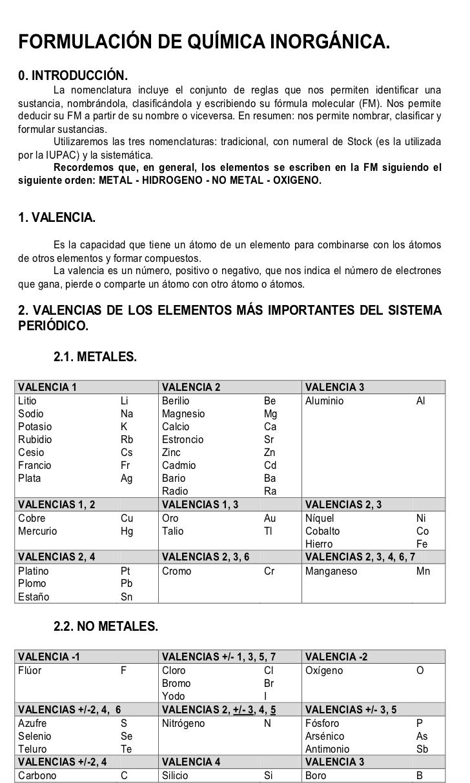 Formulación Y Nomenclatura De Química Inorgánica