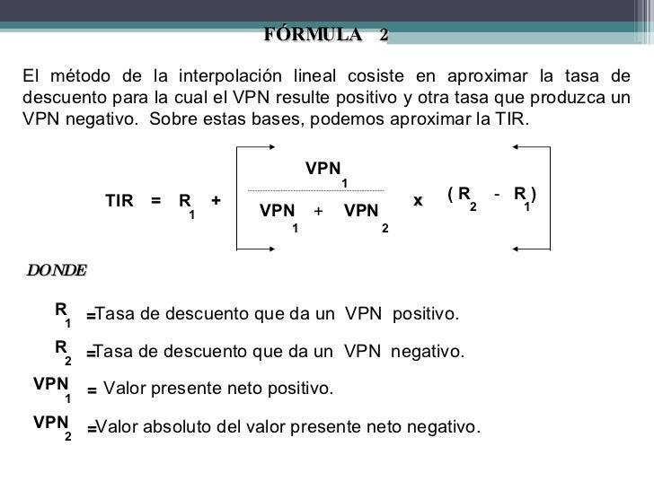 Formula de vpn y tir