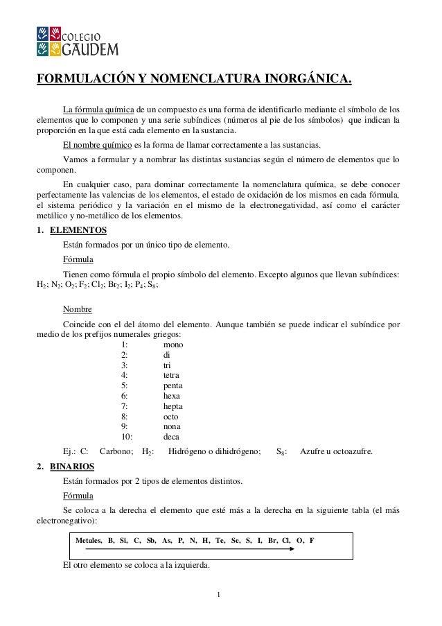 1 FORMULACIÓN Y NOMENCLATURA INORGÁNICA. La fórmula química de un compuesto es una forma de identificarlo mediante el símb...