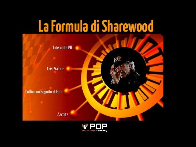 LaFormuladiSharewood Intercetta PIE Crea Valore Coltiva un Seguito di Fan Ascolta