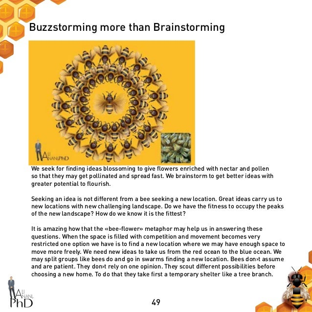 49 Buzzstorming more than Brainstorming We seek for finding ideas blossoming to give flowers enriched with nectar and poll...