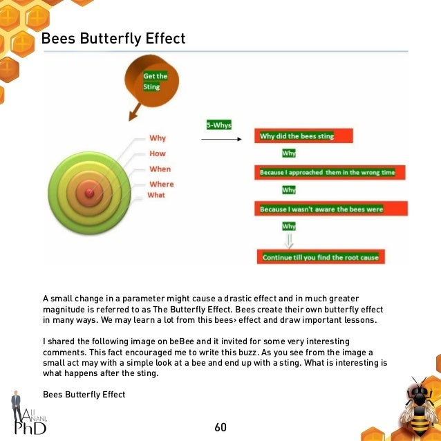 60 Bees Butterfly Effect A small change in a parameter might cause a drastic effect and in much greater magnitude is refer...