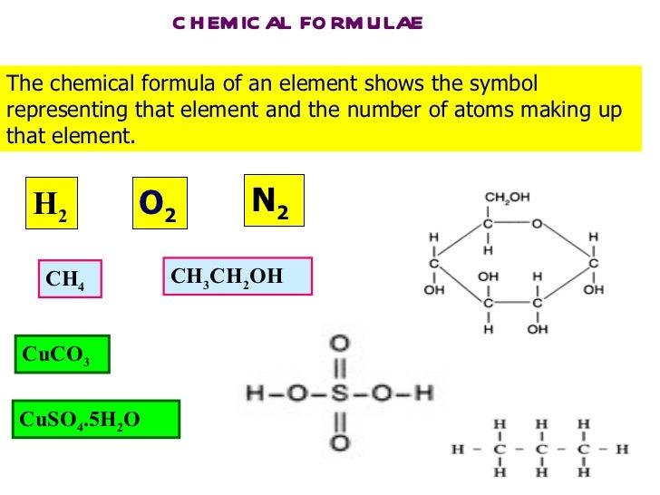 Chemical Symbol Format Ibovnathandedecker