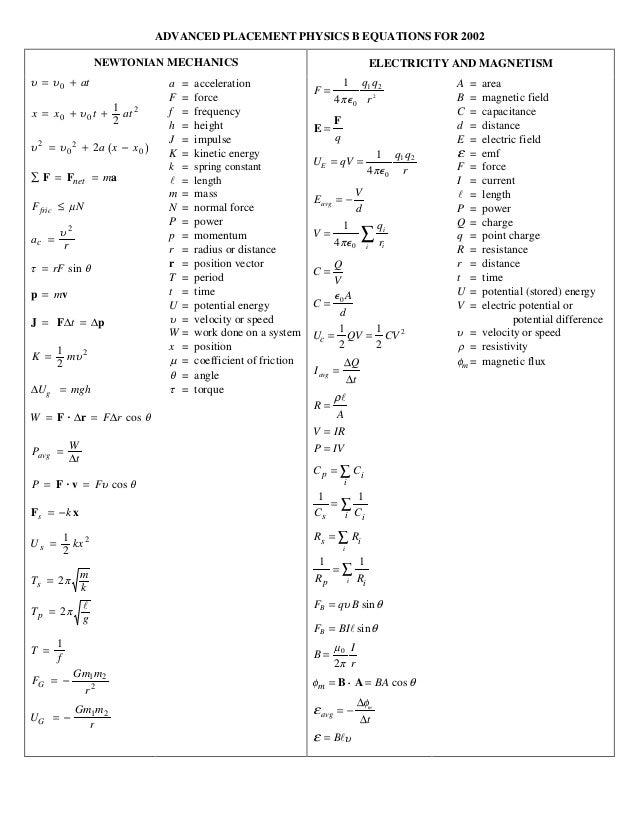 Physics Formula List 3