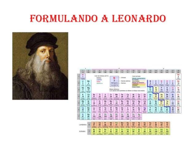 FORMULANDO A LEONARDO