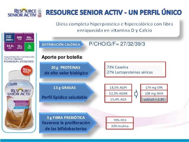 Además aporta:     ZINC        4,6 mg                              Acción antioxidante   SELENIO       40 mcgÁCIDO FÓLICO ...