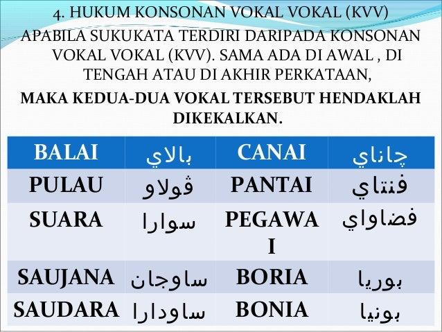 Perkataan Kekal Dari Pinjaman Bahasa Arab Jawi