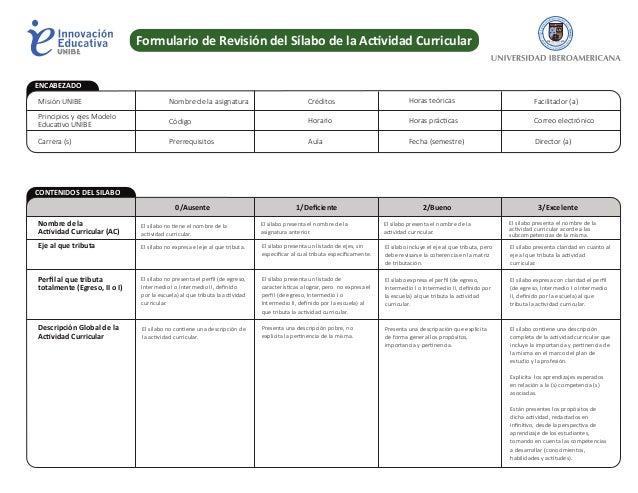 Formulario de Revisión del Sílabo de la Actividad Curricular ENCABEZADO Misión UNIBE Principios y ejes Modelo Educativo UN...