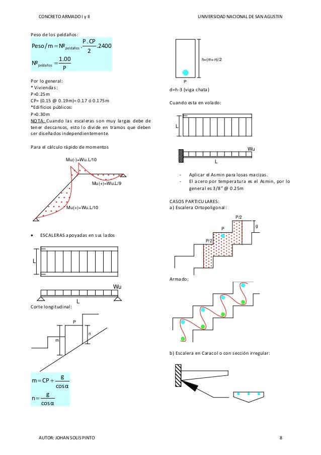 Formulario final concreto armado 2 for Planos de escaleras de concreto armado