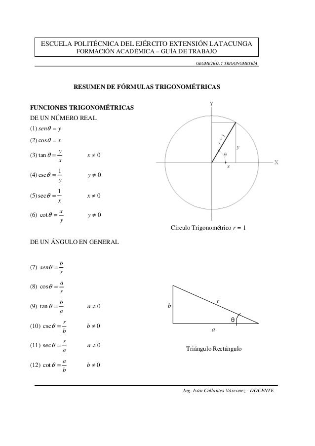 FUNCIONES TRIGONOMÉTRICAS DE UN NÚMERO REAL (1) ysen =θ (2) x=θcos (3) x y =θtan 0≠x (4) y 1 csc =θ 0≠y (5) x 1 sec =θ 0≠x...