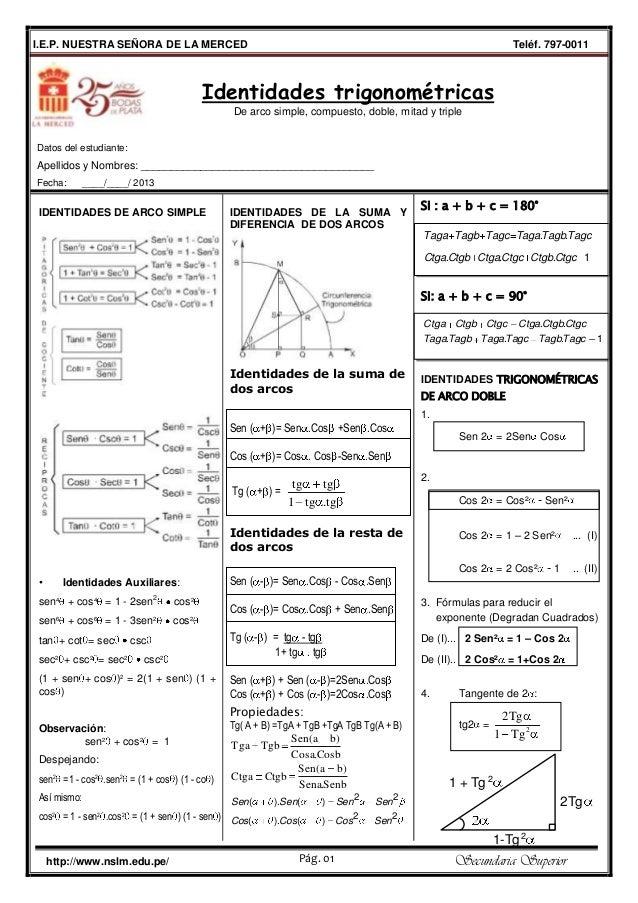 I.E.P. NUESTRA SEÑORA DE LA MERCED  Teléf. 797-0011  Identidades trigonométricas De arco simple, compuesto, doble, mitad y...