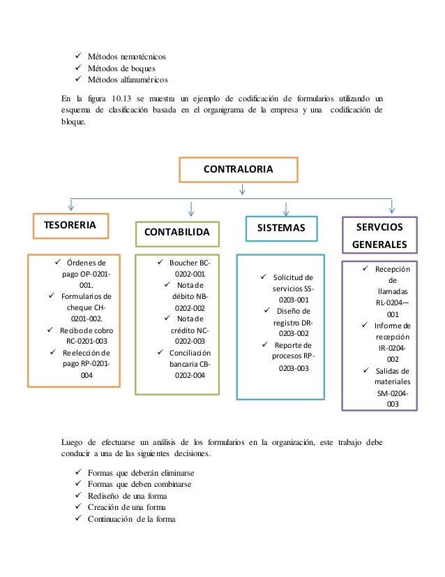 Formularios y registros de contabilidad - Como vallar un campo ...