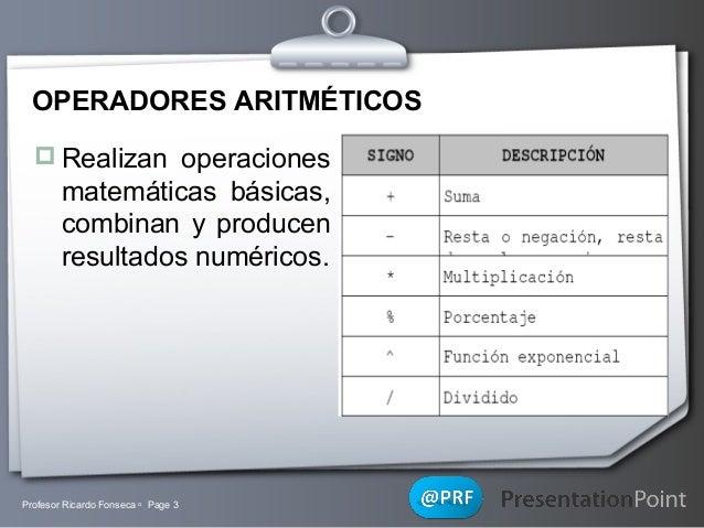 OPERADORES ARITMÉTICOS  Realizan operaciones  matemáticas básicas, combinan y producen resultados numéricos.  Profesor Ri...
