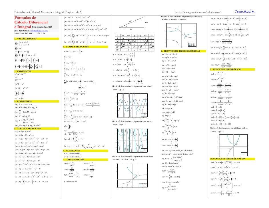 Fórmulas de Cálculo Diferencial e Integral (Página 1 de 3)                                                                ...
