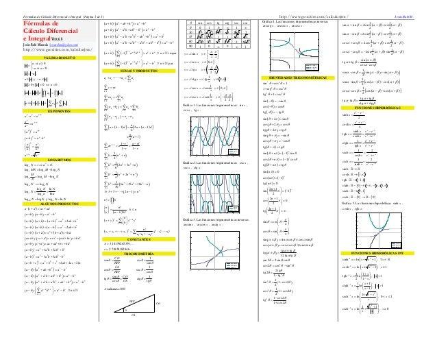 Fórmulas de Cálculo Diferencial e Integral (Página 1 de 3) http://www.geocities.com/calculusjrm/ Jesús Rubí M. Fórmulas de...