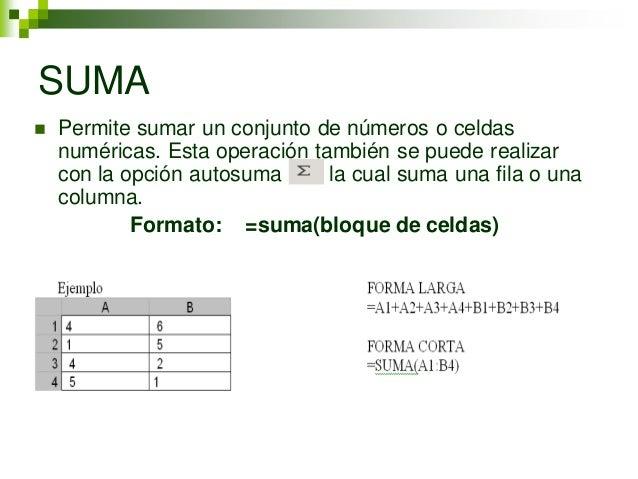 SUMA   Permite sumar un conjunto de números o celdas    numéricas. Esta operación también se puede realizar    con la opc...