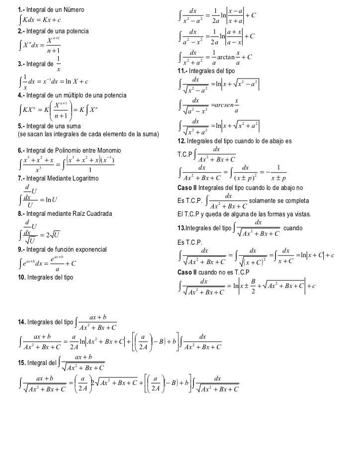 1.- Integral de un Número                                        dx      1    x−a ∫ Kdx = Kx + c                          ...