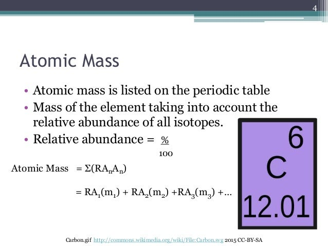 Formulas and equations urtaz Choice Image