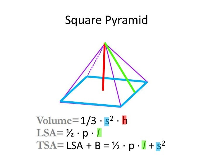 Formulas for calculating surface area and volume square pyramid 13 s2 hpllsa b p l s2 ccuart Choice Image