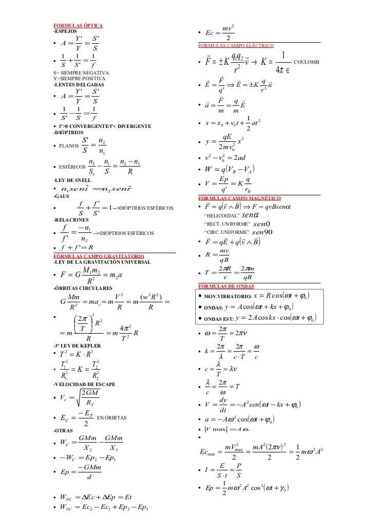 Formula de ondas fisica