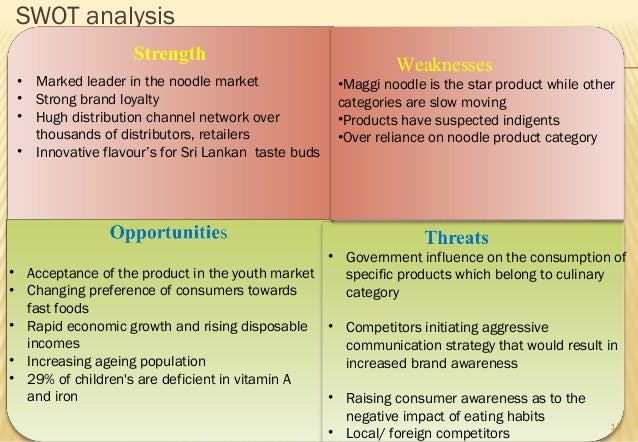Instant Noodles Industry in Philippines: Analysis of Growth, Trends and Forecast (2017 - 2022)