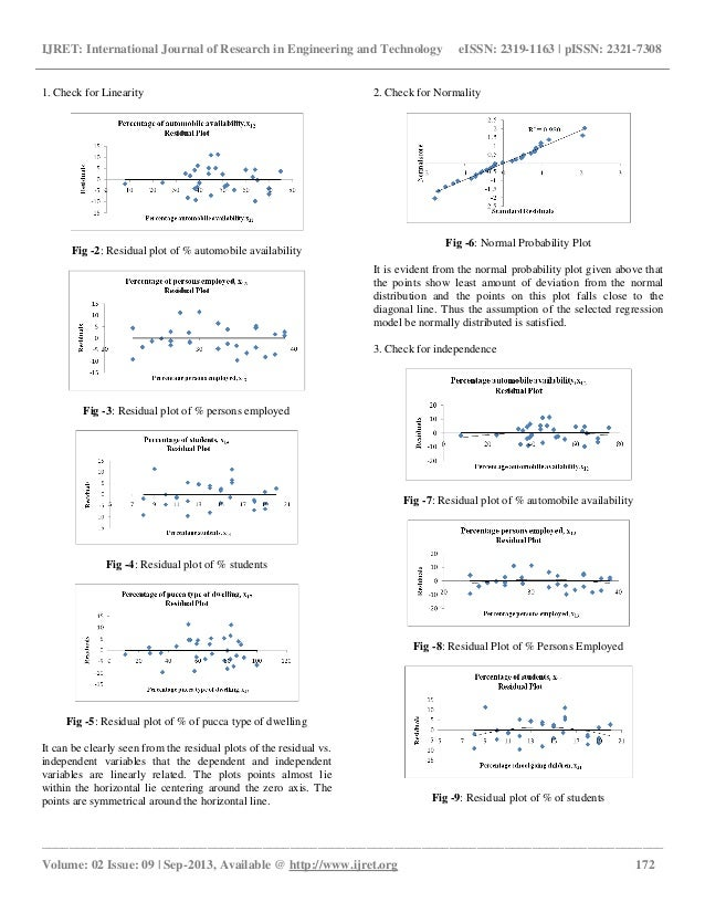 Thesis on trip generation regression