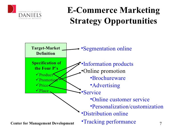 marketing strategy in e commerce That said, it's not a forgone conclusion that all e-commerce email-marketing  strategies yield positive results unless you take the time to familiarize yourself  with.