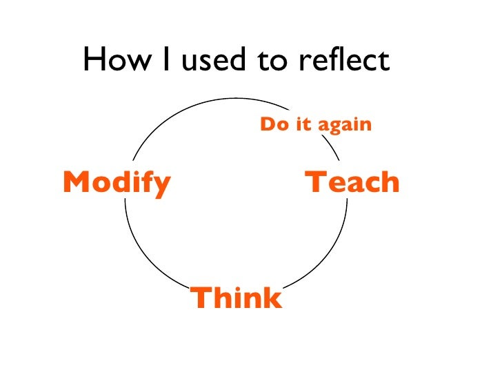 Reflective Practice: Formulating Your Teaching Experience