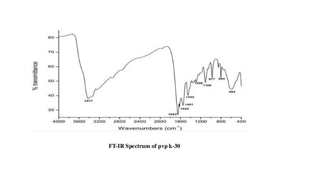 formulation and evaluation of sustained release tablets of