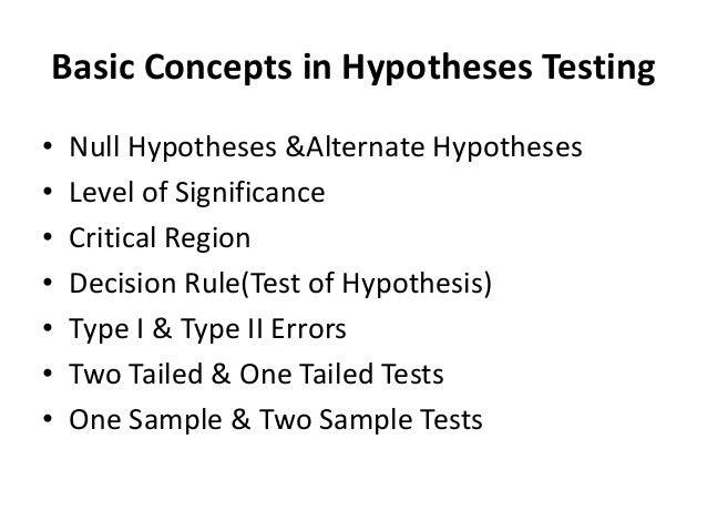 Definition of a Hypothesis