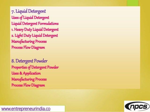 www.entrepreneurindia.co 7. Liquid Detergent Uses of Liquid Detergent Liquid Detergent Formulations 1. HeavyDutyLiquid Det...