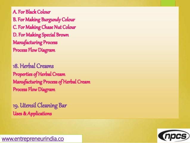 www.entrepreneurindia.co A. For Black Colour B. For Making Burgundy Colour C. For MakingChase Nut Colour D. ForMaking Spec...