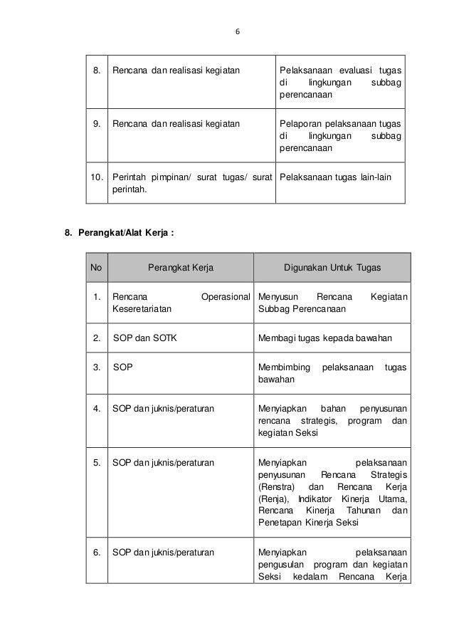 Formulir anjab subbag perencanaan