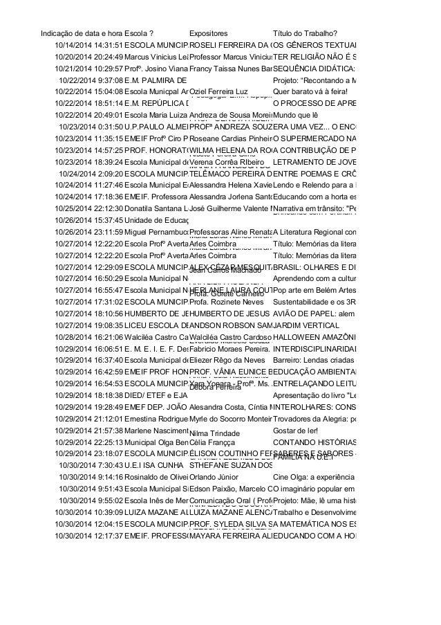 Indicação de data e hora Escola ? Expositores Título do Trabalho?  10/14/2014 14:31:51 ESCOLA MUNICIPARLO RSOELTIA FREYRRE...