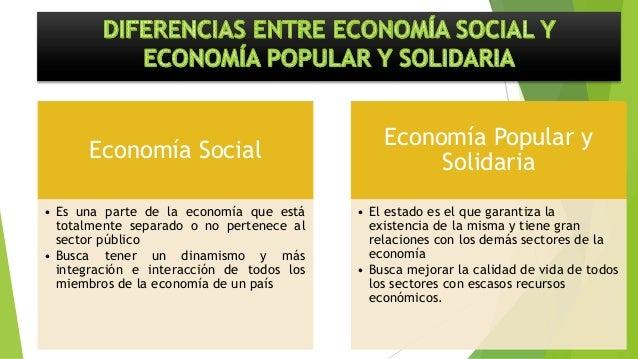 Economía Social • Es una parte de la economía que está totalmente separado o no pertenece al sector público • Busca tener ...