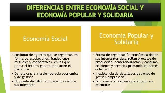 Economía Social • conjunto de agentes que se organizan en forma de asociaciones, fundaciones, mutuales y cooperativas, en ...