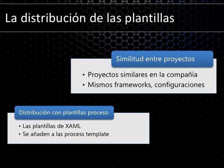 Team Foundation Server Build 2010