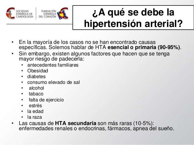 Gel para el hipertensión arterial sistemica