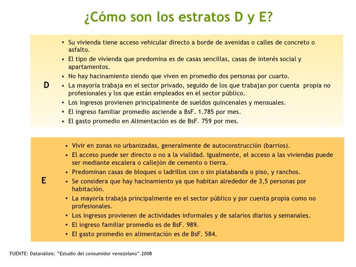 """¿Cómo son los estratos D y E? FUENTE: Datanálisis: """"Estudio del consumidor venezolano"""".2008 <ul><li>Su vivienda tiene acce..."""