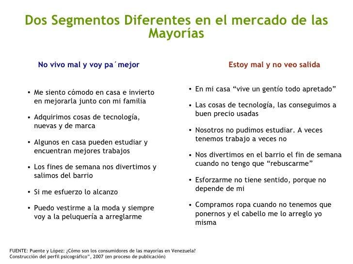 Dos Segmentos Diferentes en el mercado de las Mayorías FUENTE: Puente y López: ¿Cómo son los consumidores de las mayorías ...