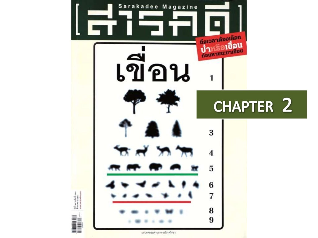 วิชาป่าหรือเขื่อน 101 บทที่ 2 ป่า ศูนย์รวมความหลากหลายของชีวิต เขื่อนทำลายป่าและสายน้ำ