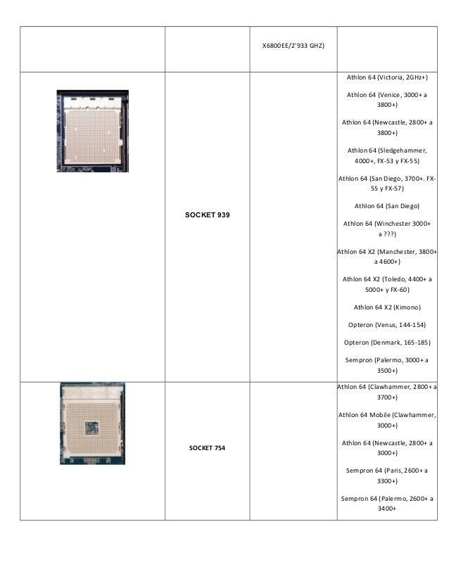 Conroe presler fsb1066 motherboard