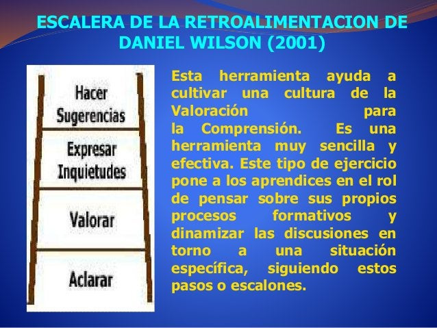 ESCALERA DE LA RETROALIMENTACION DE  DANIEL WILSON (2001)  Esta herramienta ayuda a  cultivar una cultura de la  Valoració...