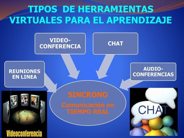 TIPOS DE HERRAMIENTAS  VIRTUALES PARA EL APRENDIZAJE  SINCRONO  Comunicación en  TIEMPO REAL  REUNIONES  EN LINEA  VIDEO-C...